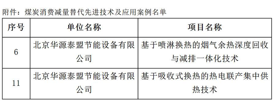 """华源泰盟两项核心技术入选首批""""煤炭消费减量替代先进技术及应用案例""""名单(图2)"""